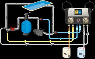 Asin Aqua Redox - schéma